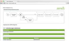 Prozessmodellierung Freeware Ablaufdiagramm