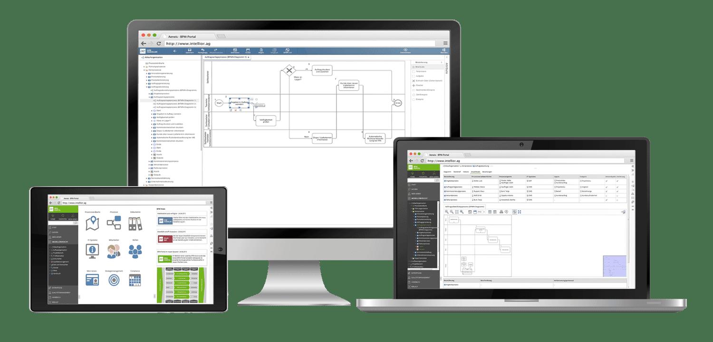 BPMN-Freeware für Prozessmodellierung